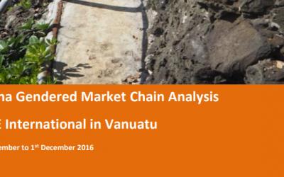 Futuna Gendered Market Chain Analysis