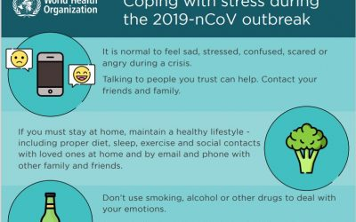 Coping with stress during  the 2019-nCoV outbreak